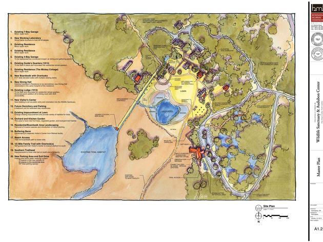 Master Site Plan